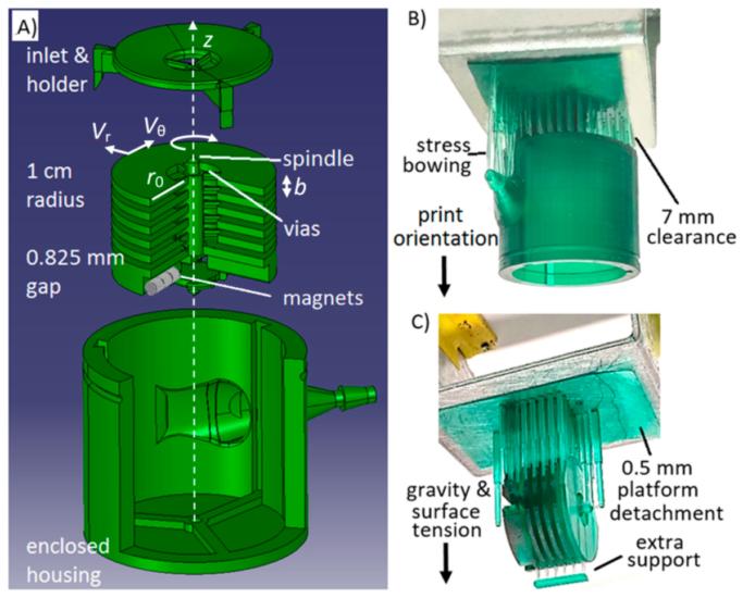 3D Printed Pumps